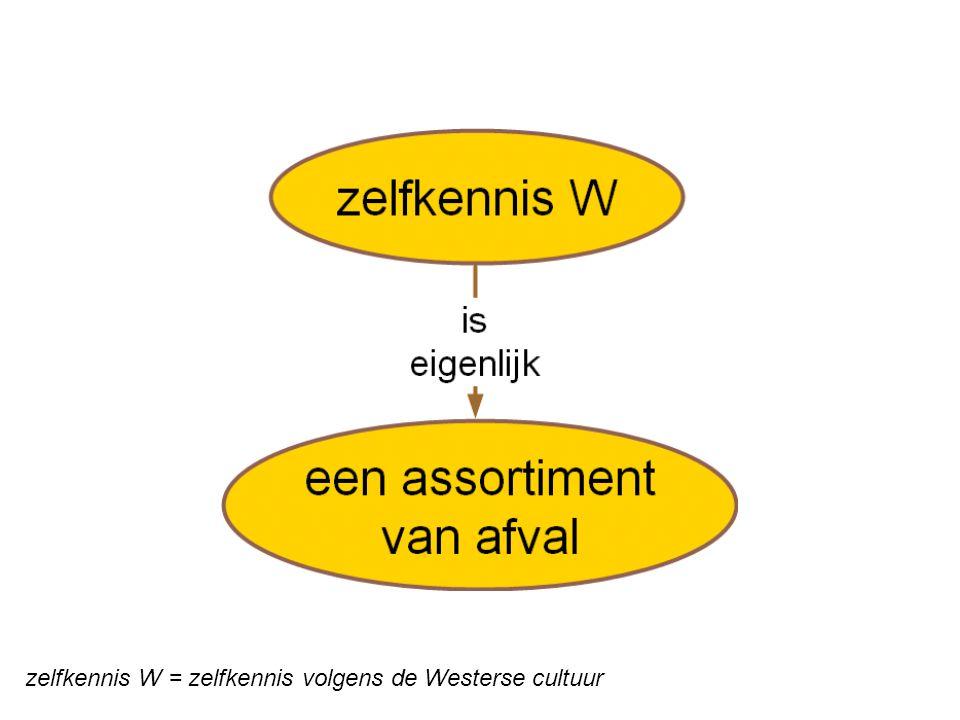 zelfkennis W = zelfkennis volgens de Westerse cultuur