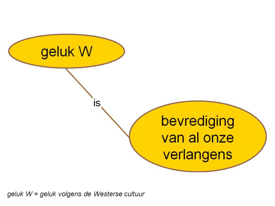 geluk W = geluk volgens de Westerse cultuur