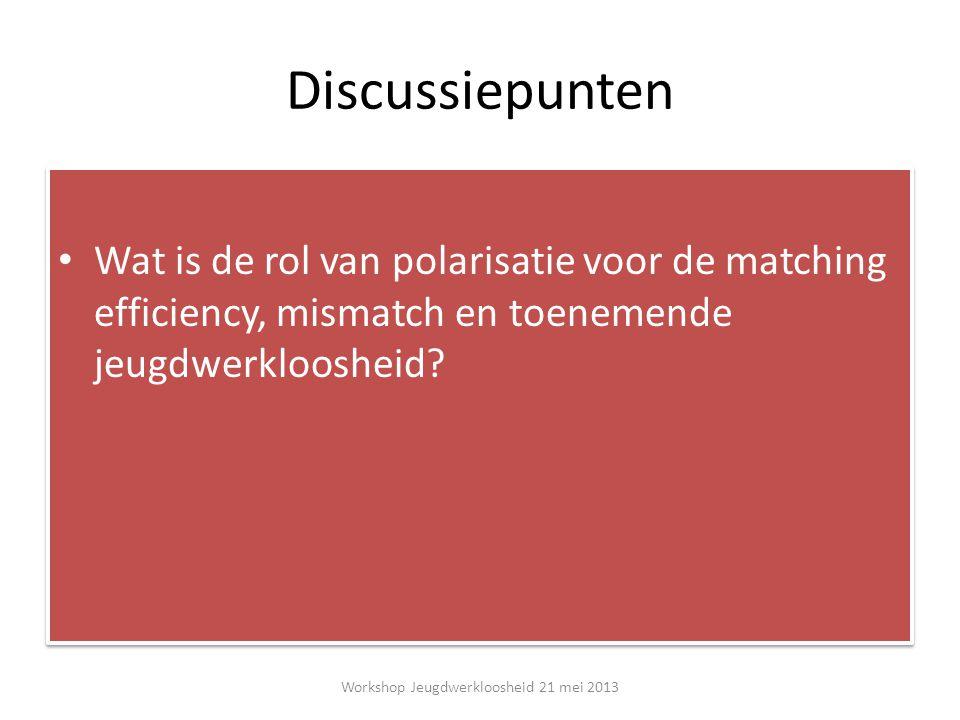 Discussiepunten Wat is de rol van polarisatie voor de matching efficiency, mismatch en toenemende jeugdwerkloosheid.