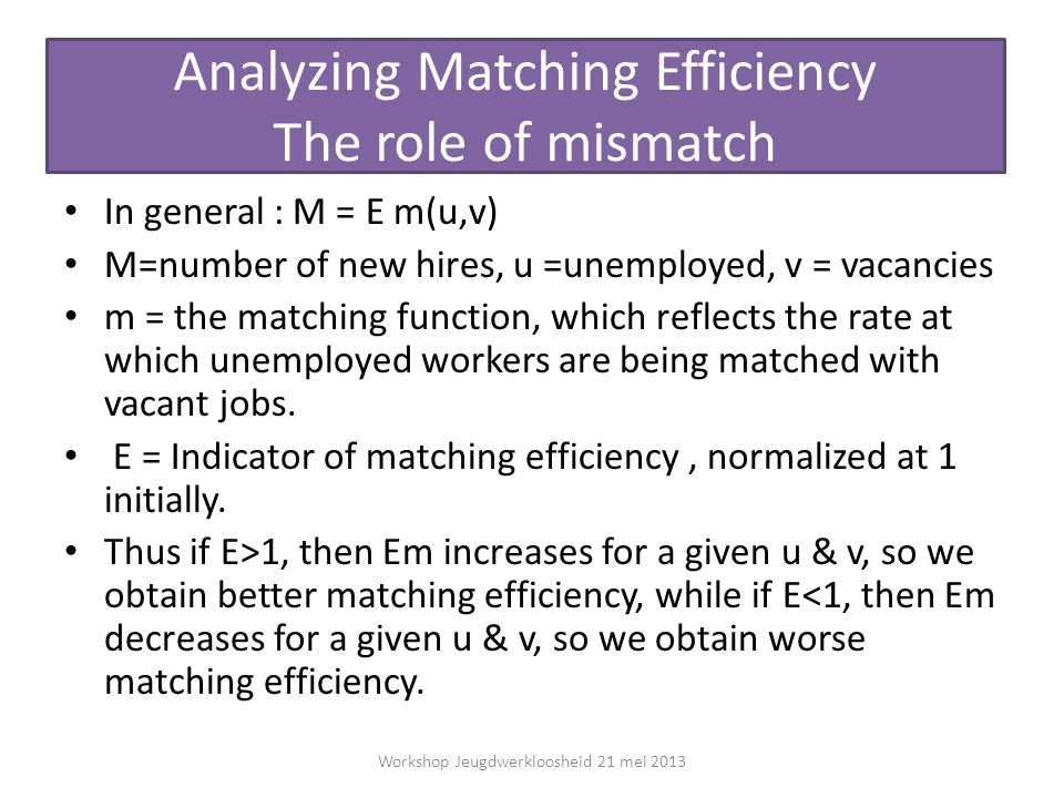 Analyzing Matching Efficiency The role of mismatch In general : M = E m(u,v) M=number of new hires, u =unemployed, v = vacancies m = the matching func