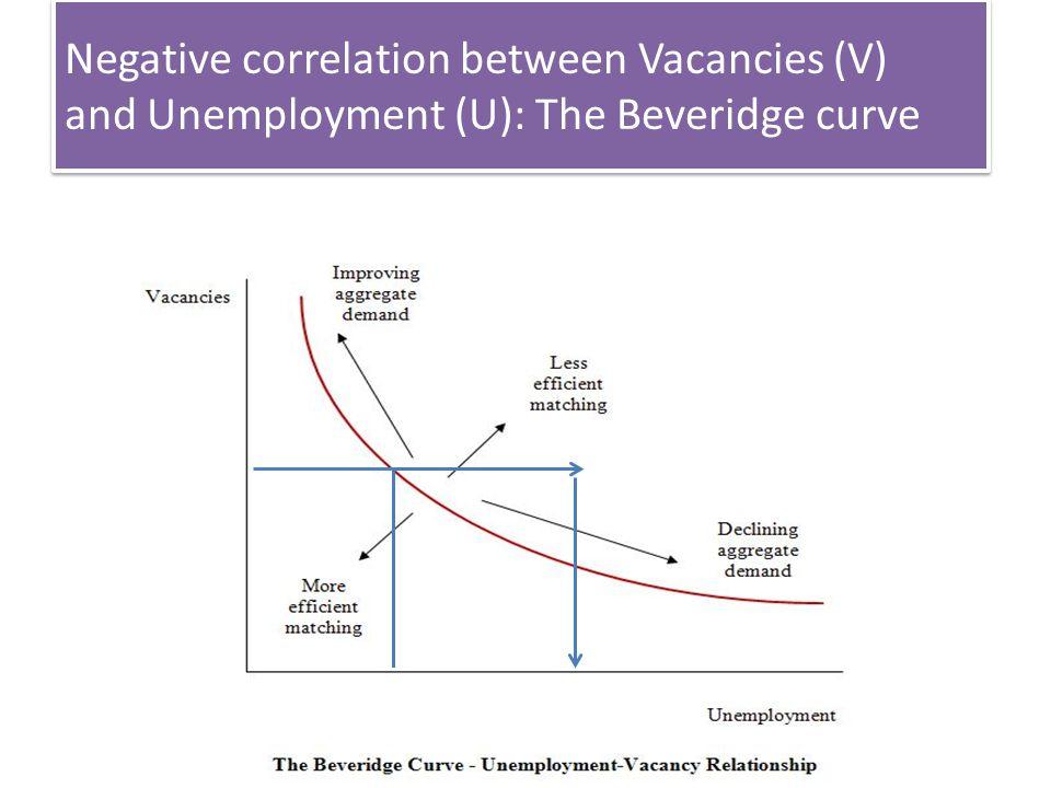 Wat is de rol van financiële onzekerheid van ondernemingen en verdringen door meer ervaren werknemers.
