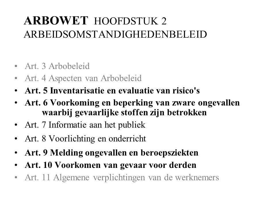 ARBOWET HOOFDSTUK 2 ARBEIDSOMSTANDIGHEDENBELEID Art.