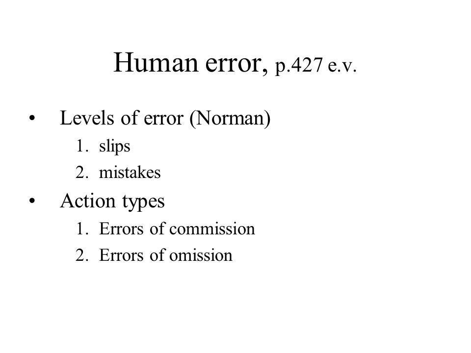 Human error, p.427 e.v. Levels of error (Norman) 1.slips 2.mistakes Action types 1.Errors of commission 2.Errors of omission