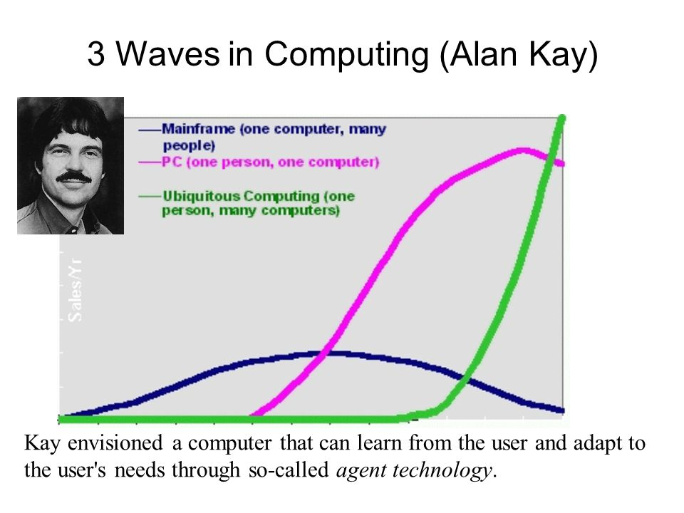 Ubiquitous Computing People and environments augmented with computational resources that provide information and services where and when desired (Abowd & Mynatt, 2000) Integratie met ons dagelijks leven en woon- /werkomgeving The most profound technologies are those that disappear (Weiser, 1991) - bv.