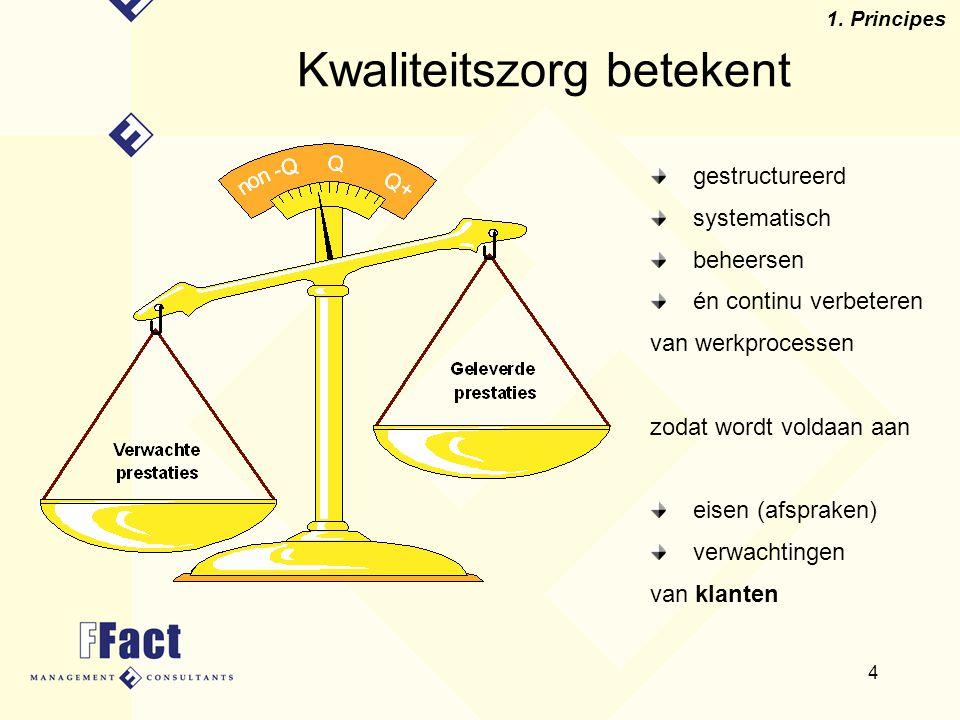 4 gestructureerd systematisch beheersen én continu verbeteren van werkprocessen zodat wordt voldaan aan eisen (afspraken) verwachtingen van klanten Kw