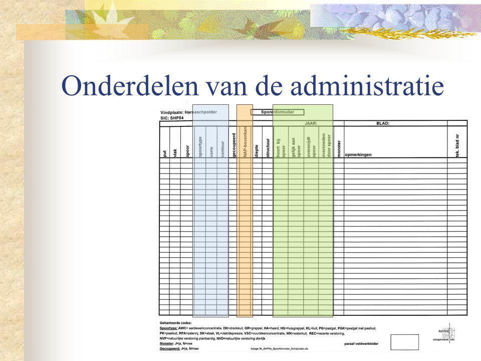 Onderdelen van de administratie