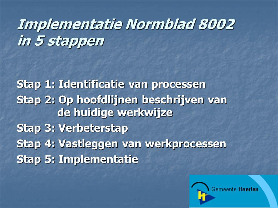 Implementatie Normblad 8002 in 5 stappen Stap 1: Identificatie van processen Stap 2: Op hoofdlijnen beschrijven van de huidige werkwijze Stap 3: Verbe