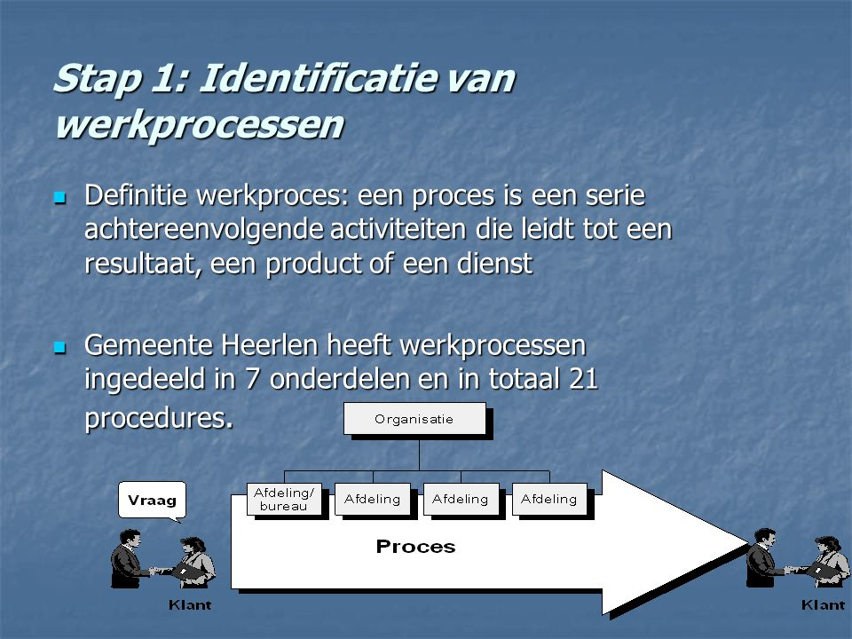 Stap 1: Identificatie van werkprocessen Definitie werkproces: een proces is een serie achtereenvolgende activiteiten die leidt tot een resultaat, een