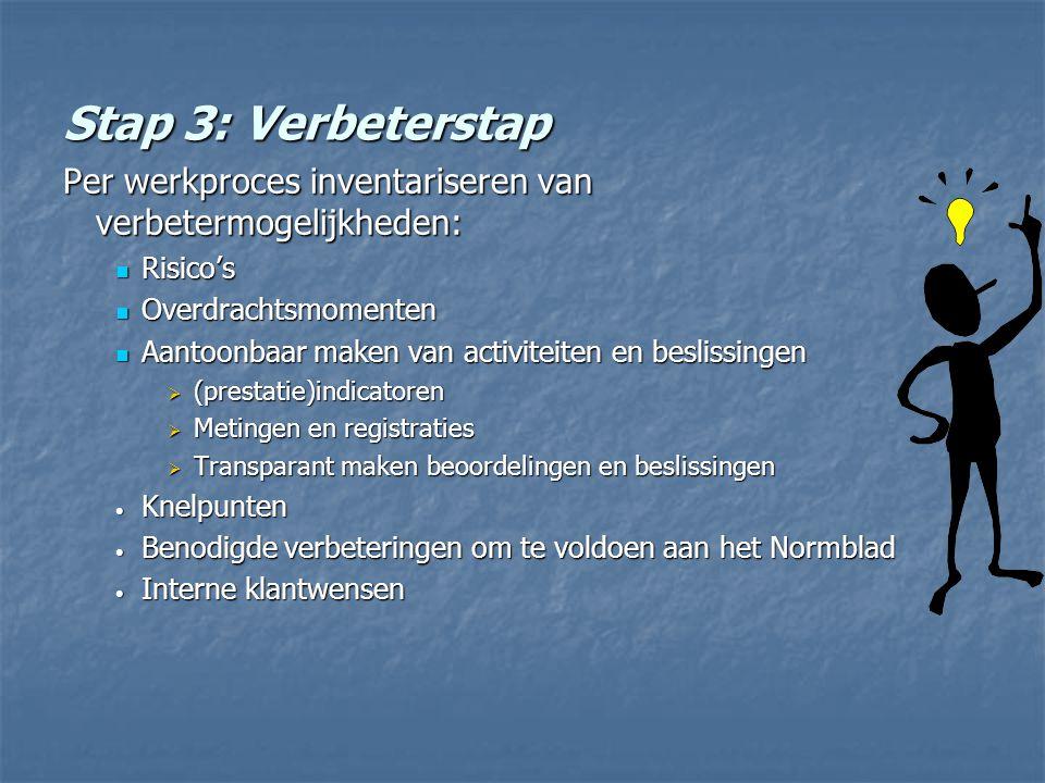Stap 4: Vastleggen van werkprocessen Bepalen wat precies en hoe werkprocessen vastleggen.