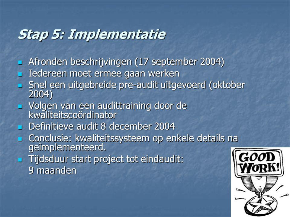 Stap 5: Implementatie Afronden beschrijvingen (17 september 2004) Afronden beschrijvingen (17 september 2004) Iedereen moet ermee gaan werken Iedereen