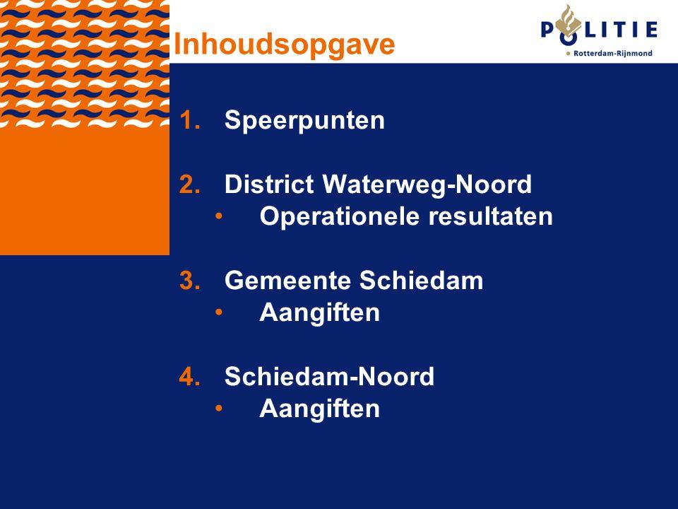 1.Speerpunten 2.District Waterweg-Noord Operationele resultaten 3.Gemeente Schiedam Aangiften 4.Schiedam-Noord Aangiften Inhoudsopgave