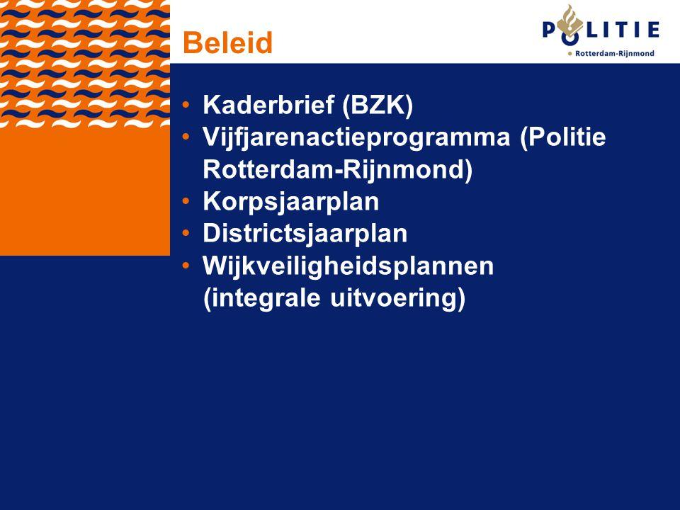 Beleid Kaderbrief (BZK) Vijfjarenactieprogramma (Politie Rotterdam-Rijnmond) Korpsjaarplan Districtsjaarplan Wijkveiligheidsplannen (integrale uitvoering)