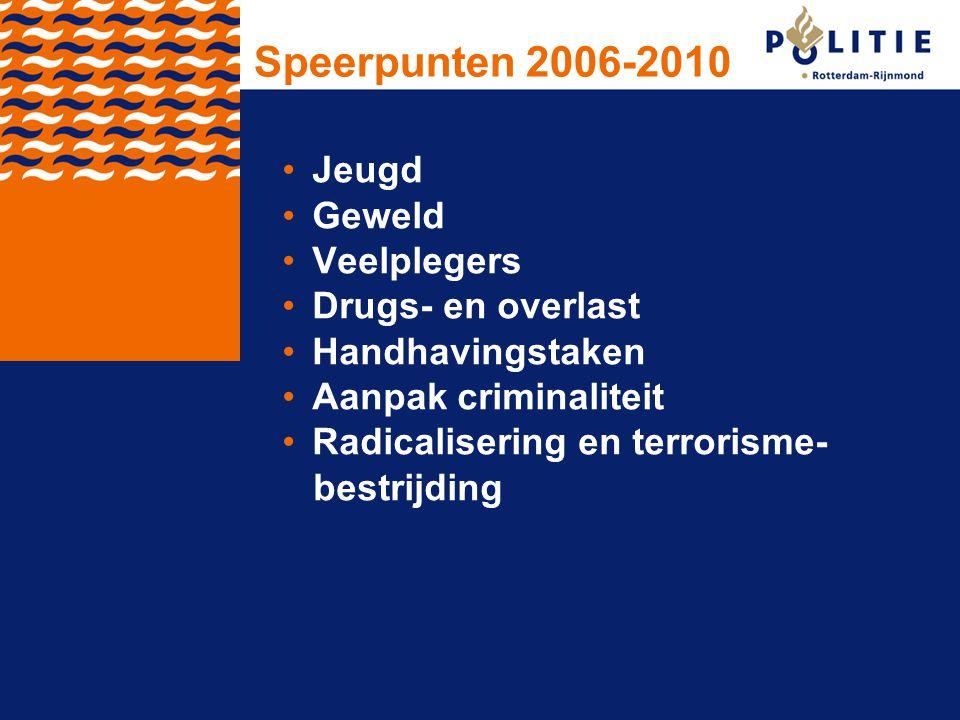 Jeugd Geweld Veelplegers Drugs- en overlast Handhavingstaken Aanpak criminaliteit Radicalisering en terrorisme- bestrijding Speerpunten 2006-2010