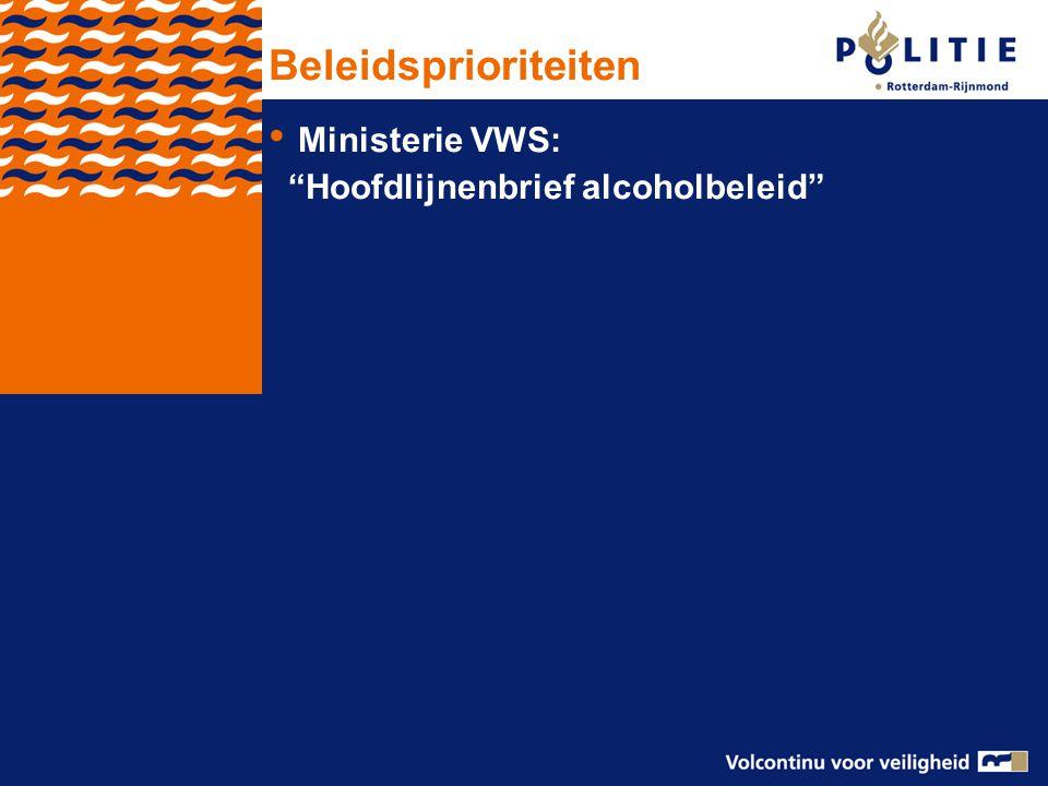 Beleidsprioriteiten Ministerie VWS: Hoofdlijnenbrief alcoholbeleid