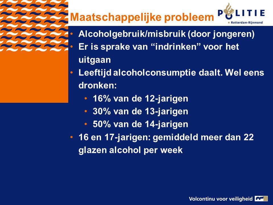 Alcoholgebruik/misbruik (door jongeren) Er is sprake van indrinken voor het uitgaan Leeftijd alcoholconsumptie daalt.