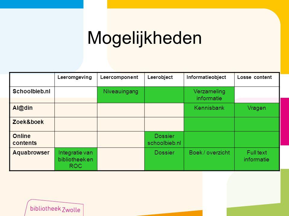Mogelijkheden LeeromgevingLeercomponentLeerobjectInformatieobjectLosse content Schoolbieb.nlNiveauingangVerzameling informatie Al@dinKennisbankVragen