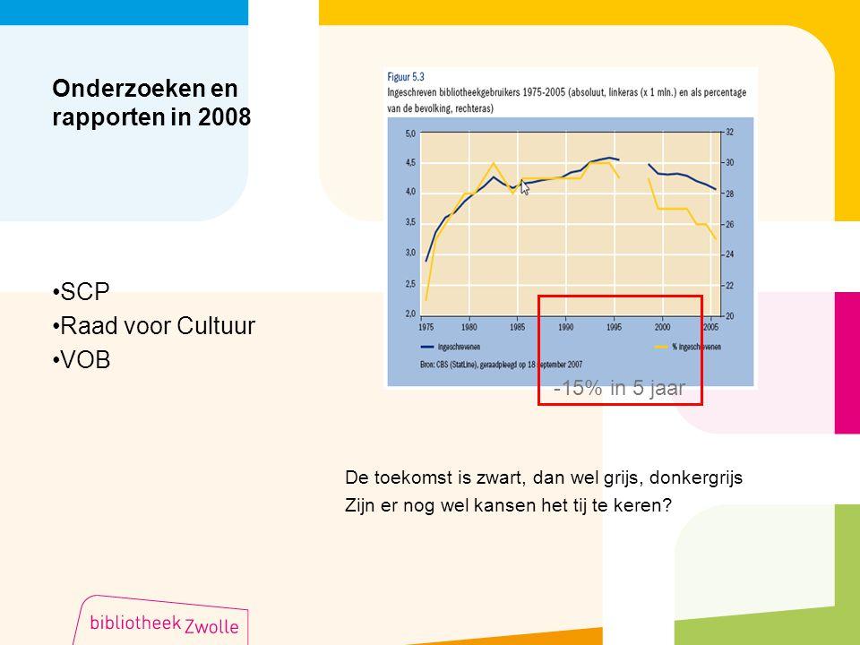 -15% in 5 jaar Onderzoeken en rapporten in 2008 De toekomst is zwart, dan wel grijs, donkergrijs Zijn er nog wel kansen het tij te keren? SCP Raad voo