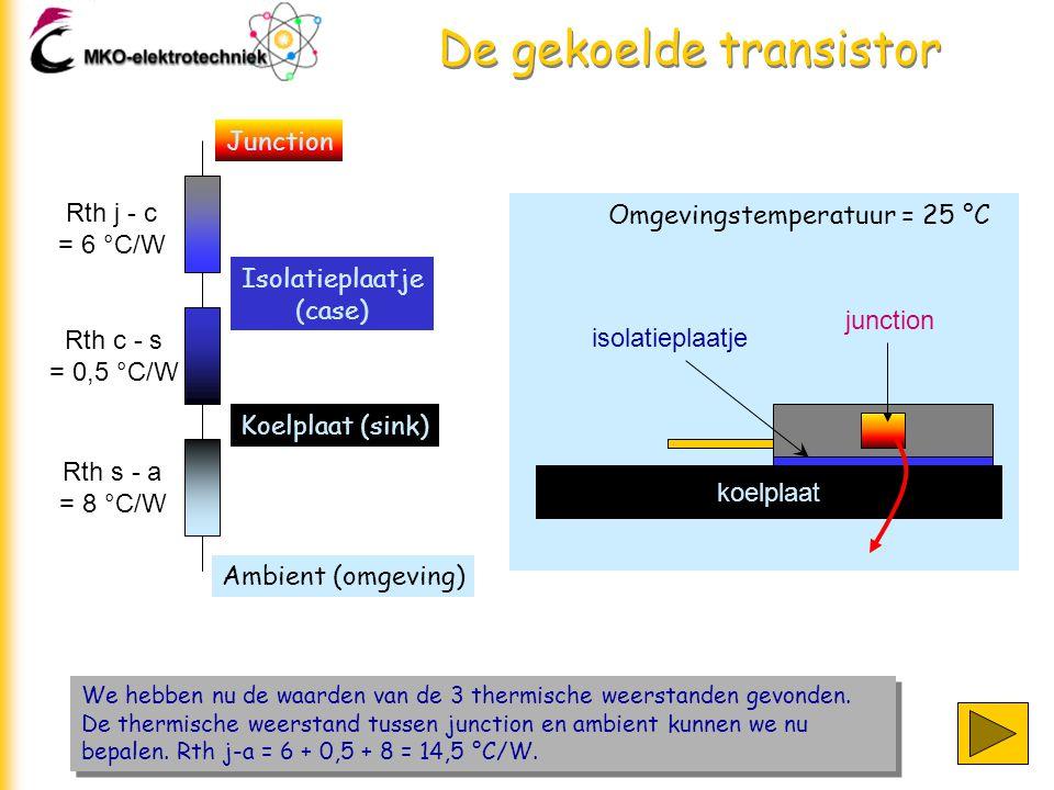 De gekoelde transistor We hebben nu de waarden van de 3 thermische weerstanden gevonden. De thermische weerstand tussen junction en ambient kunnen we