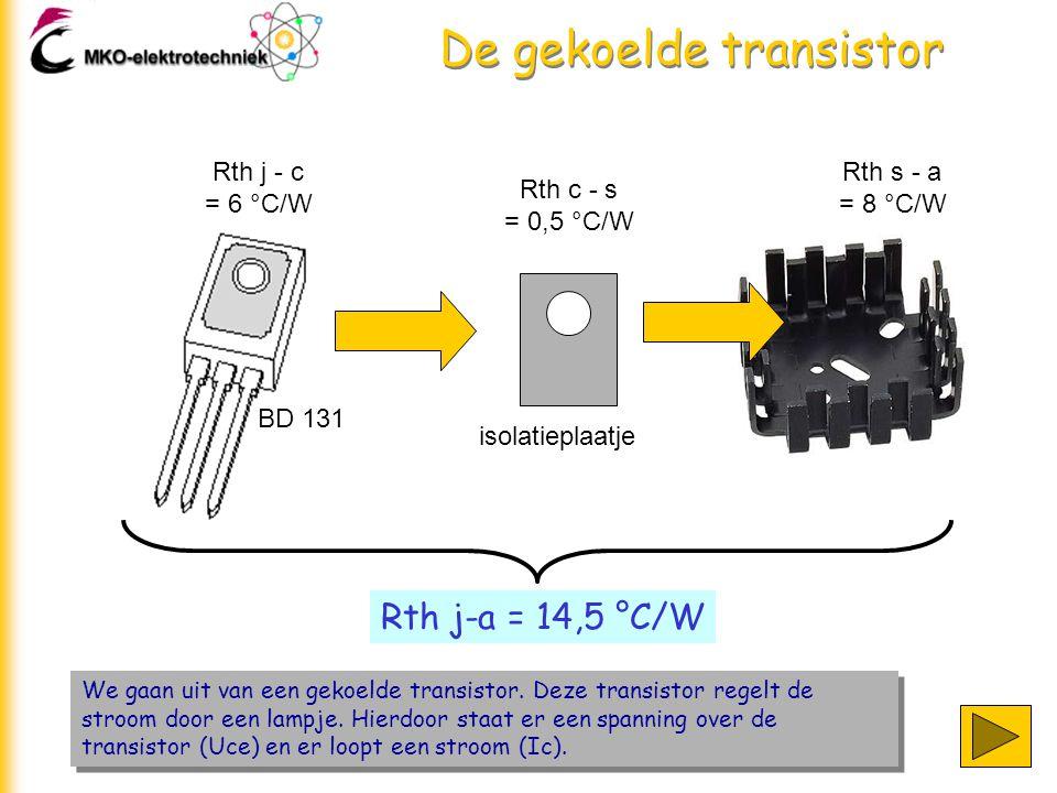 De gekoelde transistor +10V 0 Lamp Rb b c e kleine potmeter Ic= 1,5A Uce=3V BD 131 Er wordt in de transistor warmte ontwikkeld.