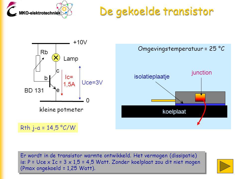 De gekoelde transistor +10V 0 Lampje Rb b c e kleine potmeter Ic= 1,5A Uce=3V BD 131 Door de koelplaat is de thermische weerstand Rth j-a verlaagd van 100 ºC/W naar 14,5 ºC/W.
