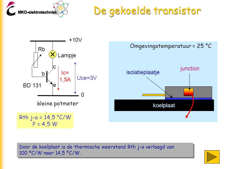 De gekoelde transistor +10V 0 Lampje Rb b c e kleine potmeter Ic= 1,5A Uce=3V BD 131 Door de koelplaat is de thermische weerstand Rth j-a verlaagd van