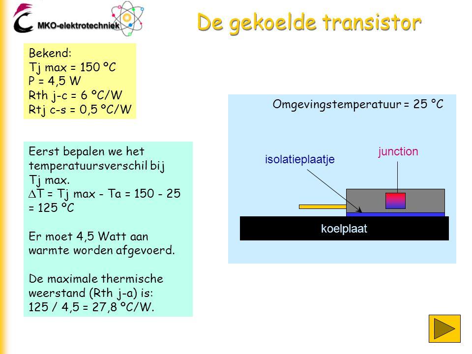 De gekoelde transistor Omgevingstemperatuur = 25 °C koelplaat isolatieplaatje junction Bekend: Tj max = 150 ºC P = 4,5 W Rth j-c = 6 ºC/W Rtj c-s = 0,
