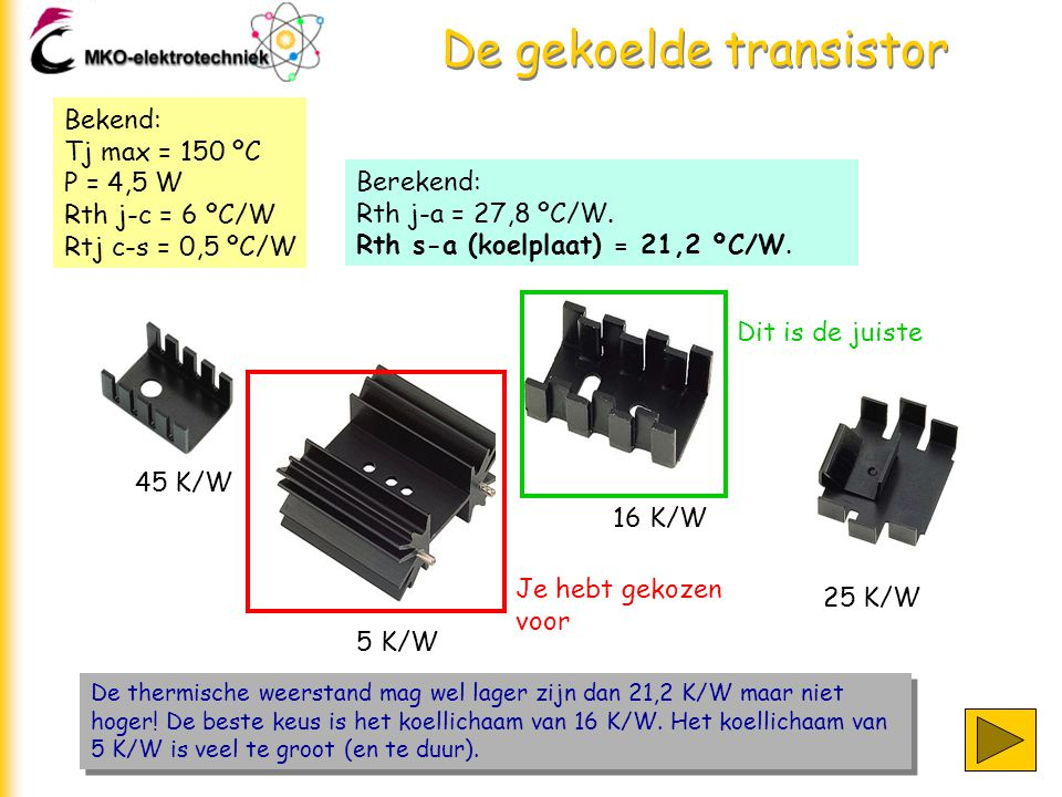 De gekoelde transistor Bekend: Tj max = 150 ºC P = 4,5 W Rth j-c = 6 ºC/W Rtj c-s = 0,5 ºC/W Berekend: Rth j-a = 27,8 ºC/W.