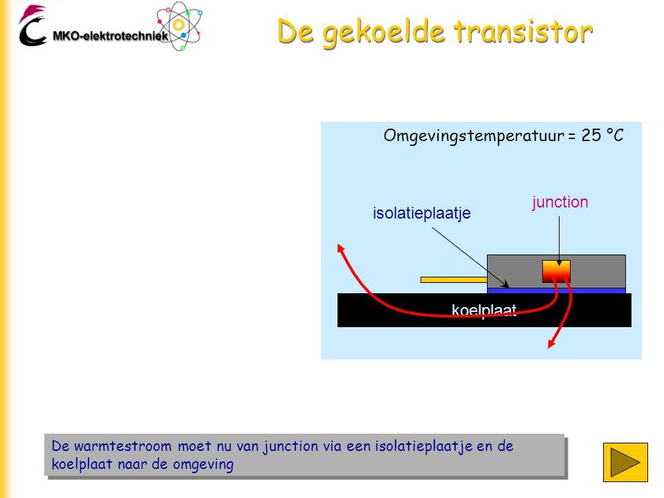 De gekoelde transistor De warmtestroom moet nu van junction via een isolatieplaatje en de koelplaat naar de omgeving Omgevingstemperatuur = 25 °C koel
