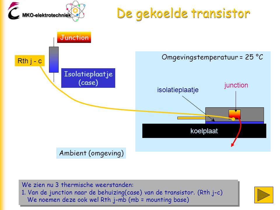 De gekoelde transistor We zien nu 3 thermische weerstanden: 1. Van de junction naar de behuizing(case) van de transistor. (Rth j-c) We noemen deze ook