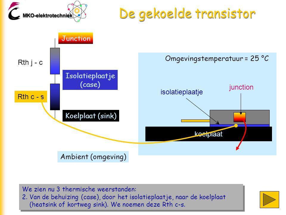 De gekoelde transistor We zien nu 3 thermische weerstanden: 2. Van de behuizing (case), door het isolatieplaatje, naar de koelplaat (heatsink of kortw