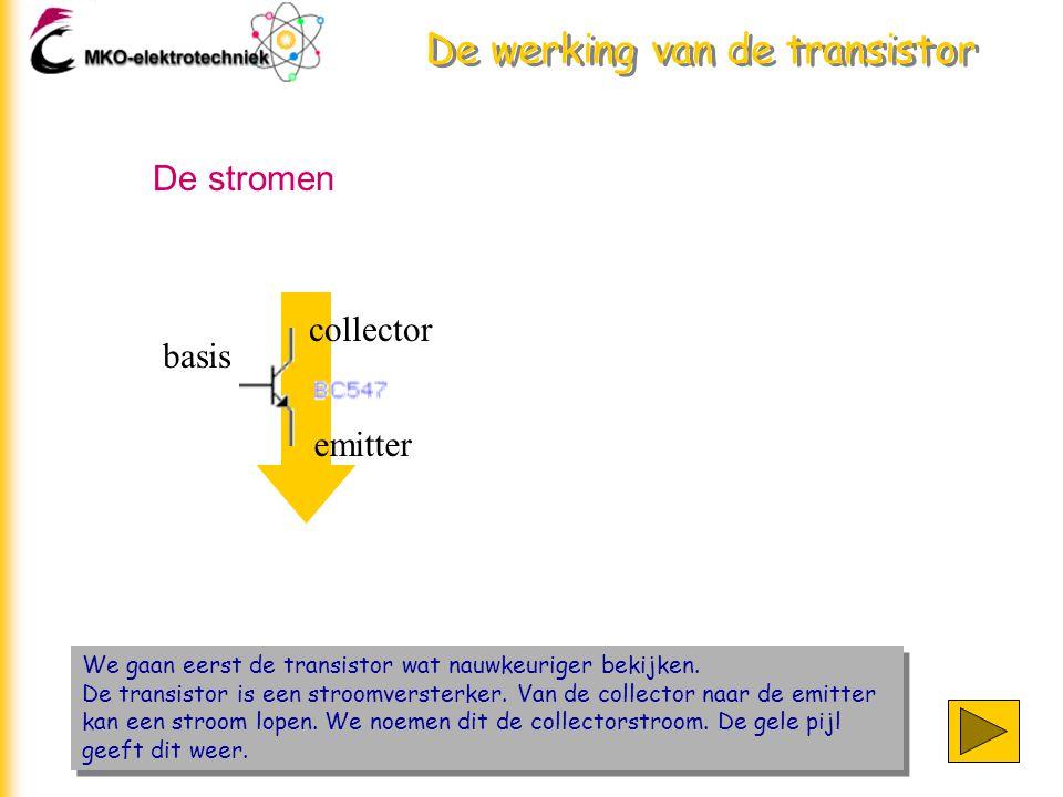 De werking van de transistor We gaan eerst de transistor wat nauwkeuriger bekijken. De transistor is een stroomversterker. Van de collector naar de em