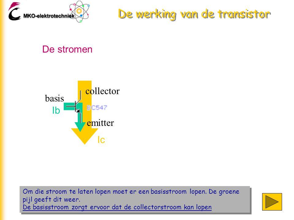 De werking van de transistor Om die stroom te laten lopen moet er een basisstroom lopen. De groene pijl geeft dit weer. De basisstroom zorgt ervoor da