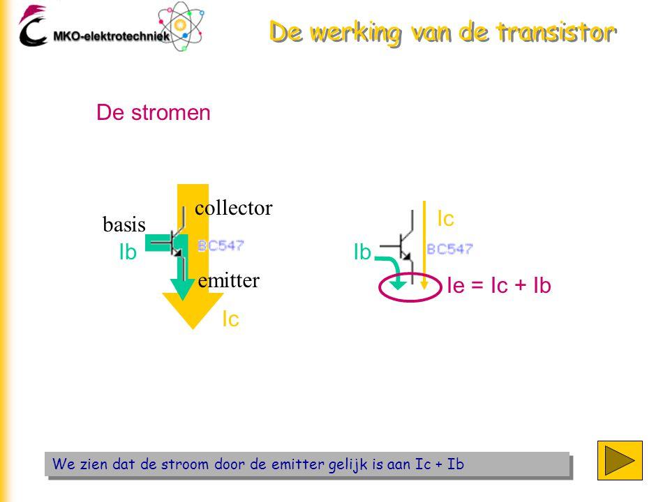 De werking van de transistor We zien dat de stroom door de emitter gelijk is aan Ic + Ib basis collector emitter Ic Ib Ic Ib Ie = Ic + Ib De stromen