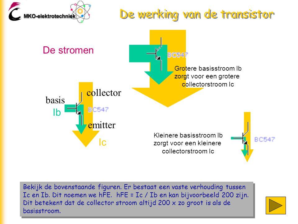 De werking van de transistor Bekijk de bovenstaande figuren. Er bestaat een vaste verhouding tussen Ic en Ib. Dit noemen we hFE. hFE = Ic / Ib en kan