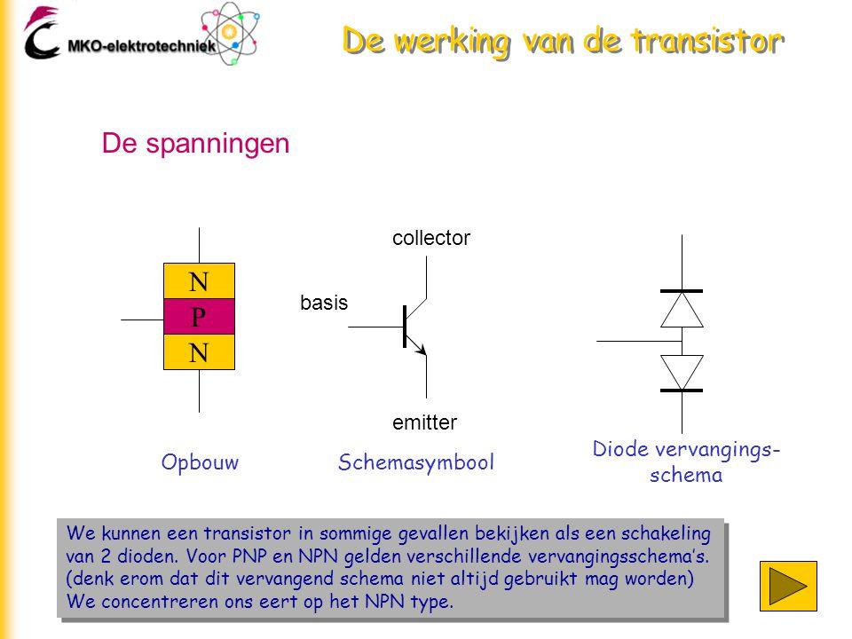 De werking van de transistor We kunnen een transistor in sommige gevallen bekijken als een schakeling van 2 dioden. Voor PNP en NPN gelden verschillen