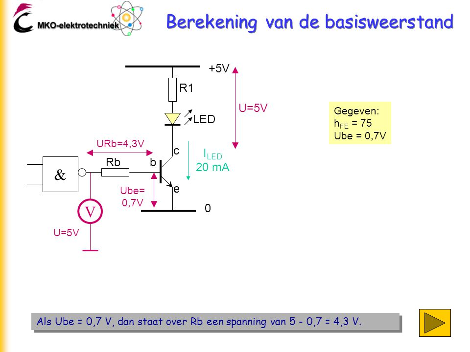 Berekening van de basisweerstand Als Ube = 0,7 V, dan staat over Rb een spanning van 5 - 0,7 = 4,3 V. +5V 0 b c e R1 LED & Rb I LED 20 mA V U=5V Gegev