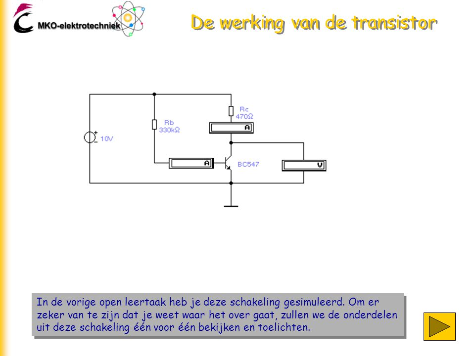De werking van de transistor De basissitroom die door de transistor loopt, gaat eigenlijk door een diode in doorlaat (PN overgang) De spanningen N P N Ib emitter collector basis
