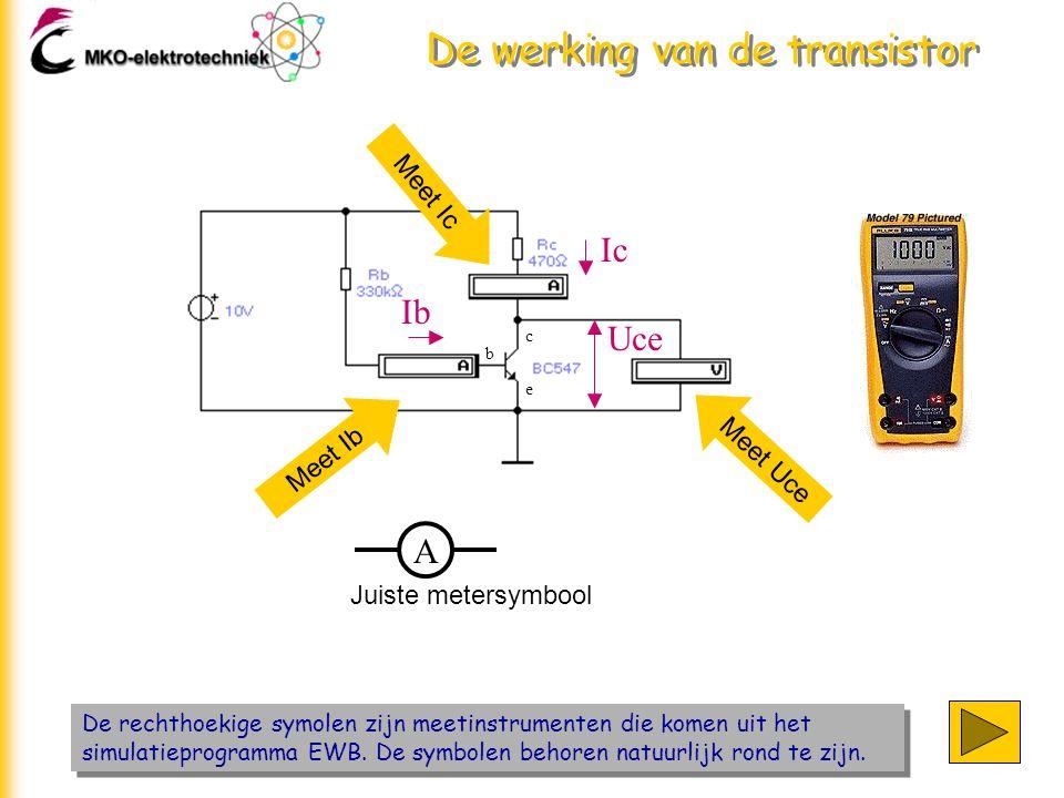 Berekening van de basisweerstand Het antwoord: we hebben een weerstand nodig van 14,6 k  Het antwoord: we hebben een weerstand nodig van 14,6 k  +8V 0 lampje Rb b c e Ic=75 mA Gegeven: h FE =150 Ube=0,7V Ib Ube=0,7V Urb We hebben een basisstroom nodig van: Ib=Ic / hFE = 75mA / 150 = 0,5mA Over Rb staat een spanning van : URb = 8 - 0,7 = 7,3V Door Rb loopt een stroom van 0,5 mA Rb moet dan zijn: Rb = 7,3 / 0,5x10 -3 = 14,6 k  Onthoud goed: algemeen recept berekenen Rb 1.