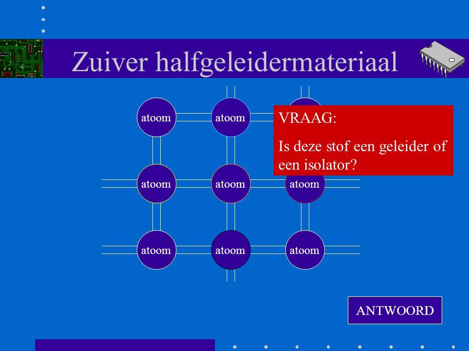 Zuiver halfgeleidermateriaal atoom VRAAG: Is deze stof een geleider of een isolator? ANTWOORD
