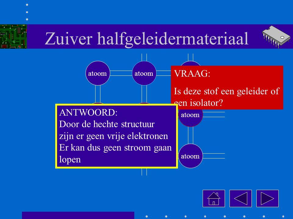 Zuiver halfgeleidermateriaal atoom VRAAG: Is deze stof een geleider of een isolator.