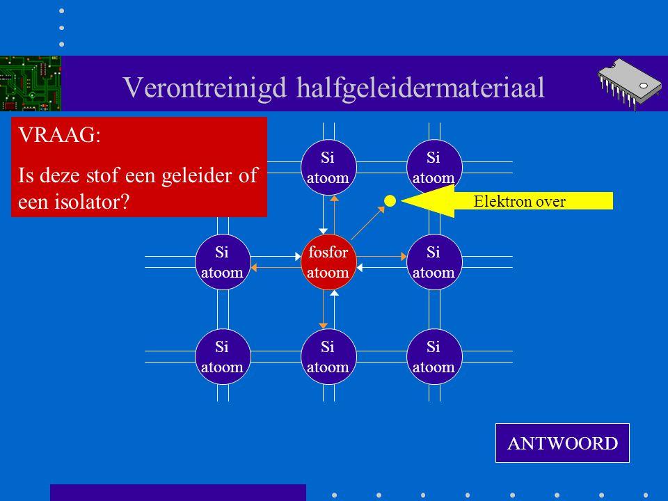 Verontreinigd halfgeleidermateriaal fosfor atoom Si atoom Si atoom Si atoom Si atoom Si atoom Si atoom Si atoom Si atoom Elektron over ANTWOORD VRAAG: Is deze stof een geleider of een isolator?