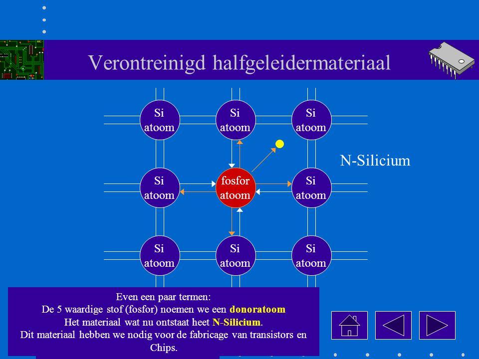 Verontreinigd halfgeleidermateriaal fosfor atoom Si atoom Si atoom Si atoom Si atoom Si atoom Si atoom Si atoom Si atoom Even een paar termen: De 5 waardige stof (fosfor) noemen we een donoratoom Het materiaal wat nu ontstaat heet N-Silicium.
