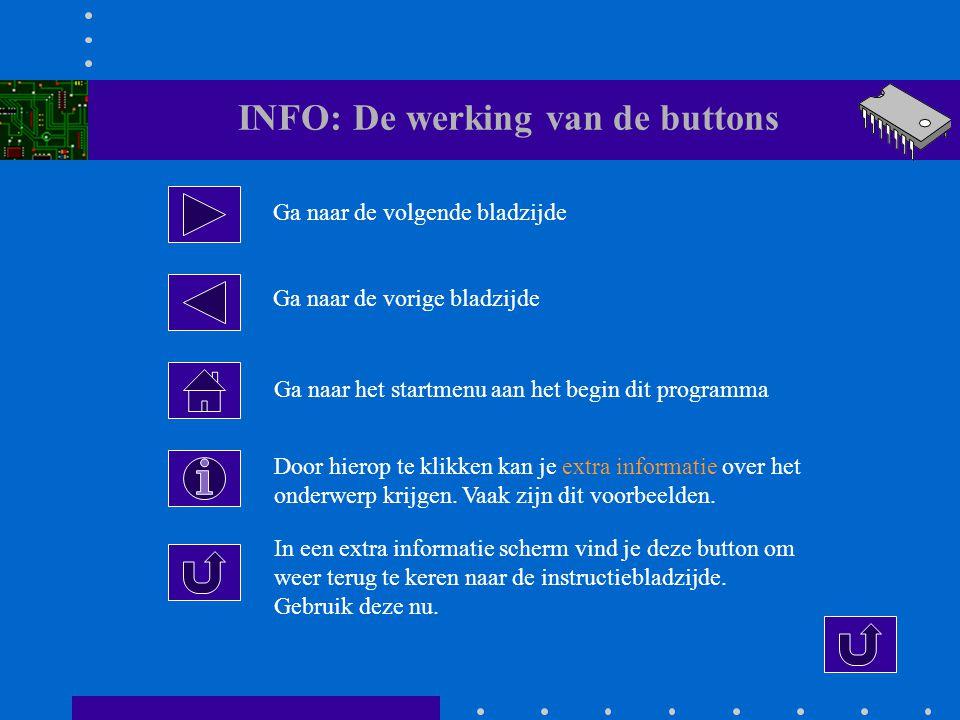 INFO: De werking van de buttons Ga naar de volgende bladzijde Ga naar de vorige bladzijde Ga naar het startmenu aan het begin dit programma Door hierop te klikken kan je extra informatie over het onderwerp krijgen.