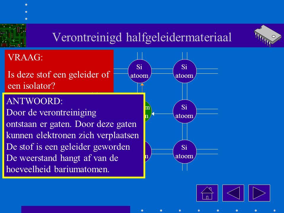 Verontreinigd halfgeleidermateriaal borium atoom Si atoom Si atoom Si atoom Si atoom Si atoom Si atoom Si atoom Si atoom VRAAG: Is deze stof een geleider of een isolator.
