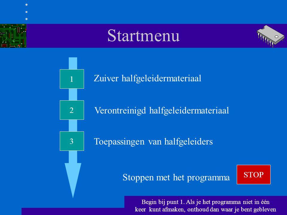 Startmenu 1 2 3 STOP Zuiver halfgeleidermateriaal Verontreinigd halfgeleidermateriaal Toepassingen van halfgeleiders Stoppen met het programma Begin bij punt 1.