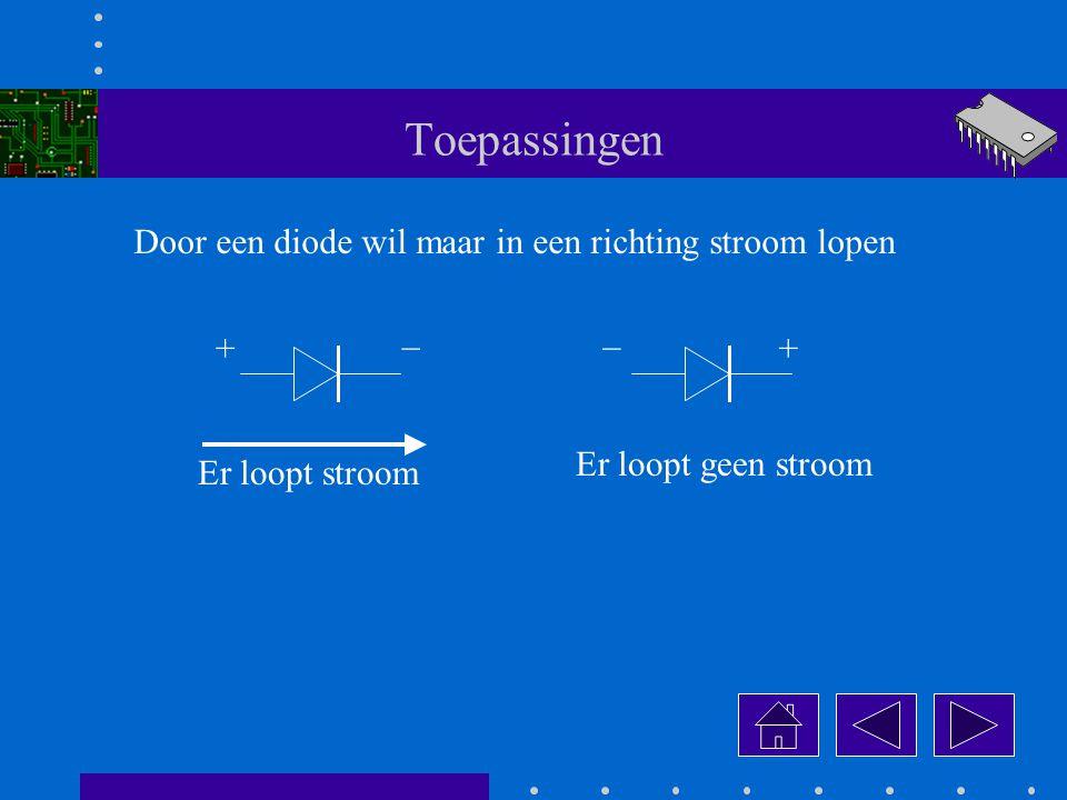Toepassingen Door een diode wil maar in een richting stroom lopen + __ + Er loopt stroom Er loopt geen stroom