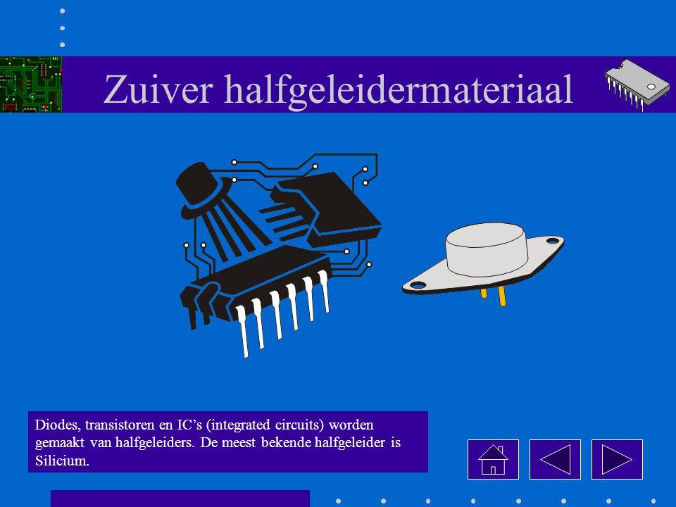 Zuiver halfgeleidermateriaal Diodes, transistoren en IC's (integrated circuits) worden gemaakt van halfgeleiders.