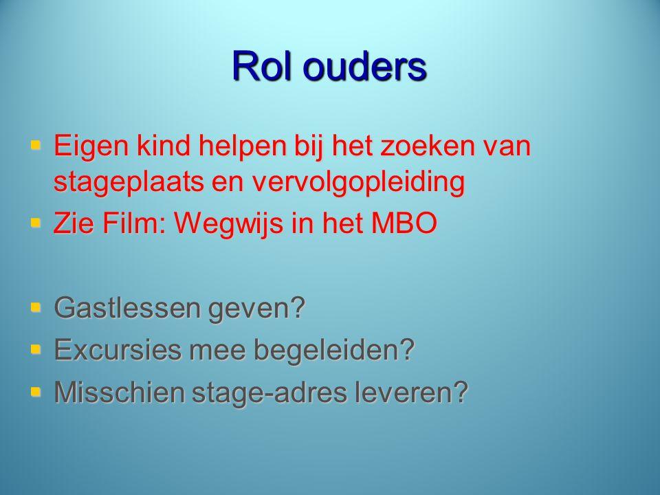 Rol ouders  Eigen kind helpen bij het zoeken van stageplaats en vervolgopleiding  Zie Film: Wegwijs in het MBO  Gastlessen geven.