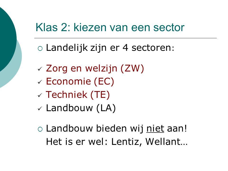Klas 2: kiezen van een sector  Landelijk zijn er 4 sectoren : Zorg en welzijn (ZW) Economie (EC) Techniek (TE) Landbouw (LA)  Landbouw bieden wij niet aan.