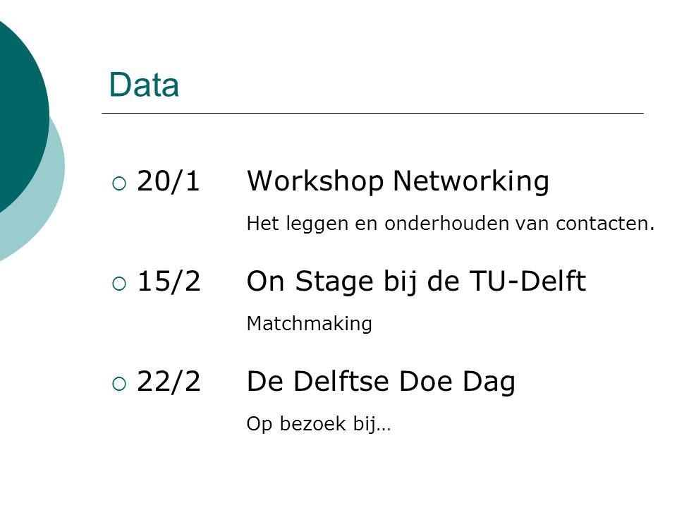 Data  20/1Workshop Networking Het leggen en onderhouden van contacten.